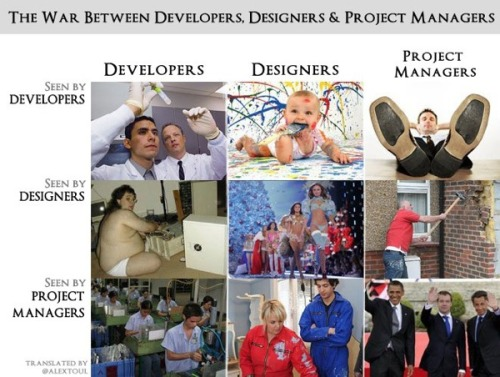limpa:  The War Between Developers, Designers & Project Managers