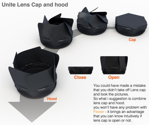 Blooming DSLR: Cap/Hood |  Seems like a cool and useful idea. I know for myself when I am shooting with my DSLR, or even my XZ-1 point and shoot for that matter, the need to remove and store the lens cap has always been a nuisance. Combining the lens cap and hood into one streamlined product would make it a lot easier to shoot on the fly since you wouldn't need to flip the hood around to actually access your zoom and focus rings, and it would also make it a lot harder to lose those caps.