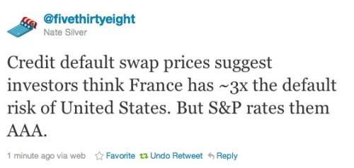 Nate Silver, droppin' some knowledge on the plebs.