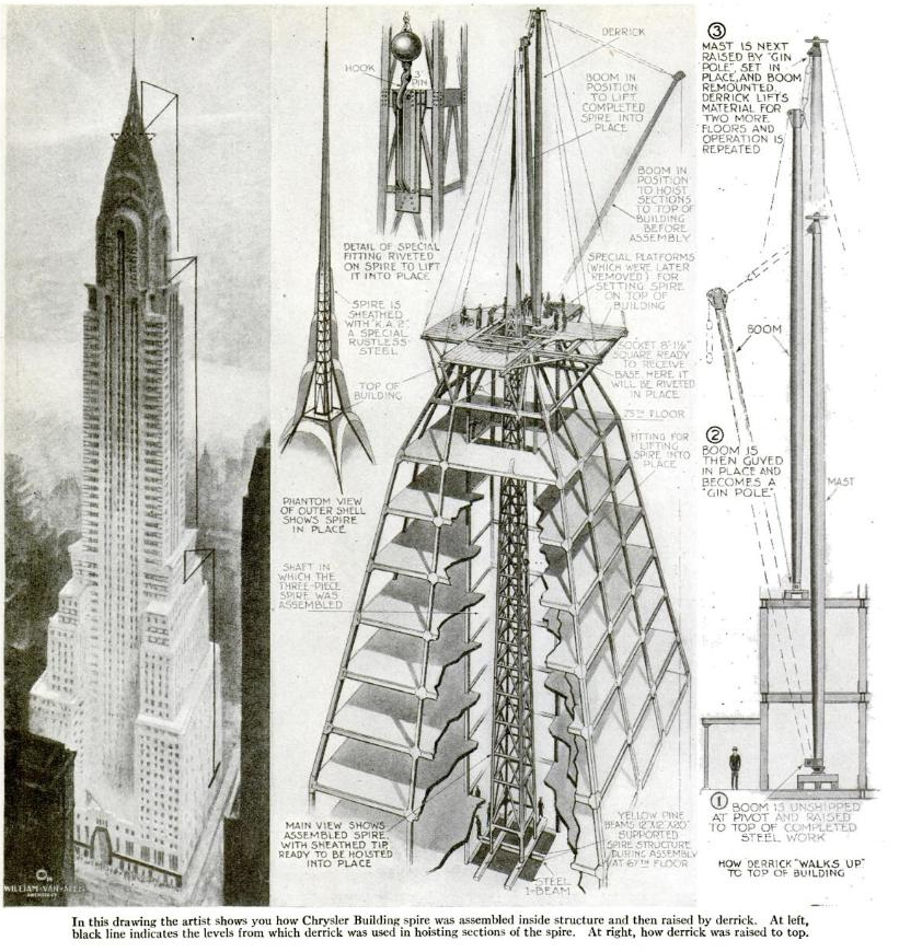 matthewtrevithick:  A diagram from the August 1930 issue of Popular Science, detailing how workers topped New York's Chrysler Building with its iconic spire. Popular Science - August 1930