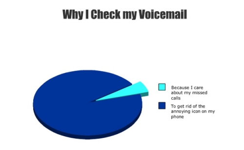 jffcrmr:  Reasons to check voicemail…