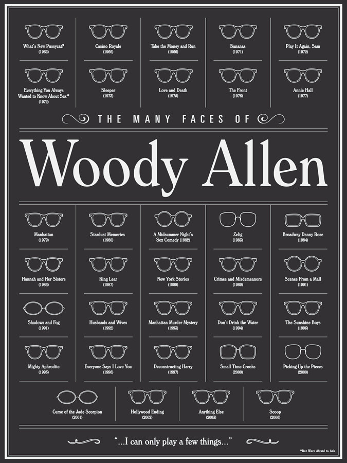 tart-pastry:  A visual enumeration of every pair of glass worn by Woody Allen in every one of his films.