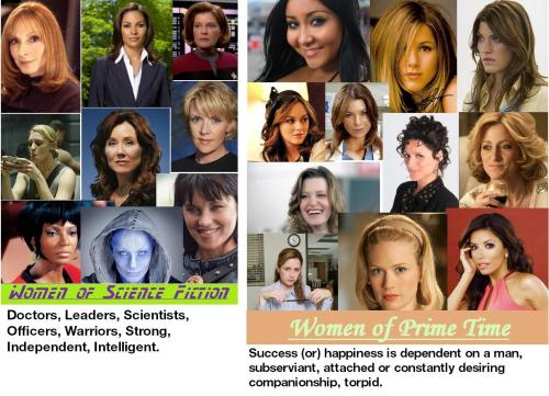 Women in science fiction vs Women in prime time tv