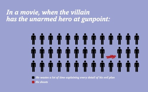 Movie Truths