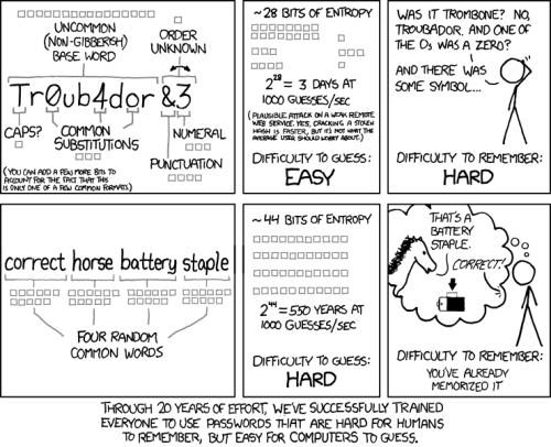 "Sunday Morning Comics: ""Password Strength"" Now at least 1/3 of you have the same email password. Via"