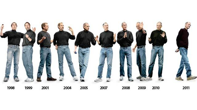 did-you-kno:  The Evolution of Steve Jobs' Clothing