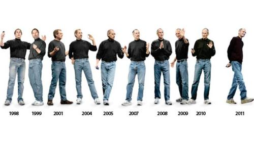 did-you-kno:  The Evolution of Steve Jobs' Clothing  ha