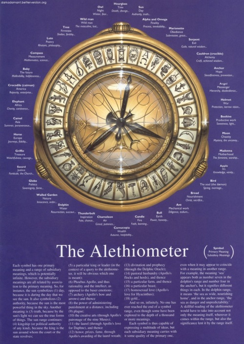 And whenever she was alone, Lyra took out the alethiometer and pored  over it like a lover with a picture of the beloved. So each image had  several meanings, did it? Why shouldn't she work them out? Wasn't she  Lord Asriel's daughter? Remembering what Farder Coram had said, she tried to focus her mind  on three symbols taken at random, and clicked the hands round to point  at them, and found that if she held the alethiometer just so in her  palms and gazed at it in a particular lazy way, as she thought of it,  the long needle would begin to move more purposefully. Instead of its  wayward divagations around the dial it swung smoothly from one picture  to another. Sometimes it would pause at three, sometimes two, sometimes  five or more, and although she understood nothing of it, she gained a  deep calm enjoyment from it, unlike anything she'd known. Pantalaimon  would crouch over the dial, sometimes as a cat, sometimes as a mouse,  swinging his head round after the needle; and once or twice the two of  them shared a glimpse of meaning that felt as if a shaft of sunlight had  struck through clouds to light up a majestic line of great hills in the  distance-something far beyond, and never suspected. And Lyra thrilled  at those times with the same deep thrill she'd felt all her life on  hearing the word North. - Philip Pullman, His Dark Materials (The Golden Compass)