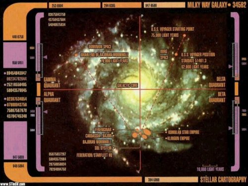 fuckyeahfictionalmaps:  The Milky Way, as mapped in the Star Trek universe