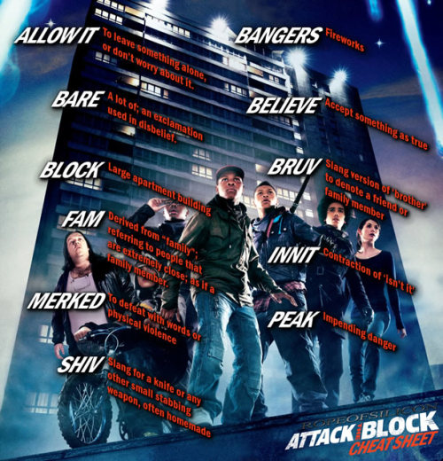 2geeks1film:  ATTACK THE BLOCK slang cheat sheet. BELIEVE. This movie is a b.l.a.s.t.  God this movie was soo good!  Really, favorite movie right now… and I  rarely do this… but if it was not in only selected theaters I would see  it in movies again right now.  Das right, Bruv!!