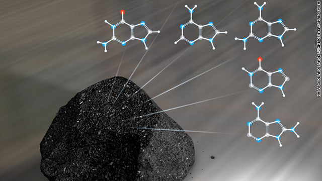 2020:  DNA components found in meteorites