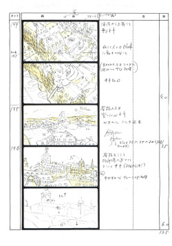 From Studio Ghibli Storyboards Collection 5: Kiki's Delivery Service