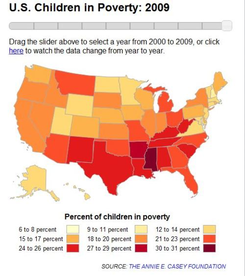 "canisfamiliaris:  ""The latest numbers on poverty among U.S. children are so striking that they make you do a double take.""  Any time anybody tries to justify our military budget, I'm just gonna point to this chart."