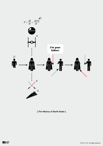 The History of Darth Vader via TYPODESIGN_STRIPS