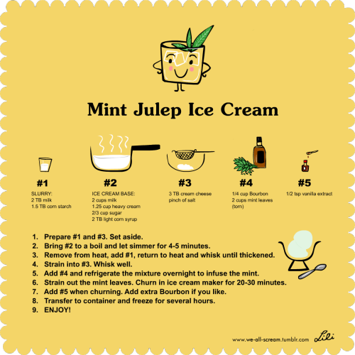 My inspiration was this recipe, but I referred to Jeni's Backyard Mint (eggless) recipe, and did a cold infusion of the mint leaves instead of cooking them. Hot or cold infusion - I don't know which is better, but this ice cream is refreshingly delicious!