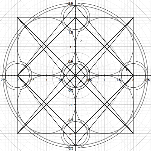 realityisrippingattheseams:   Squaring the Circle Made from Grapher on the Mac  eye orgasm through my perception