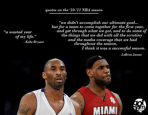 chuajonathan:  gotemcoach:  @gotem_coach I (James quote via HoopsHype)  I rest my case.  Mmmm yea mentally Kobe is a heck of a lot closer to Jordan then James currently is.