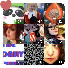 Tumblr Crushes: pandaeatsyourface drquinzel artronaut captain-disa jesic gunslinger thedailywhat gza20090909 nevermindthecamera I don't even follow jesic and nevermindthecamera… I don't think I'll ever understand how tumblr works this out.