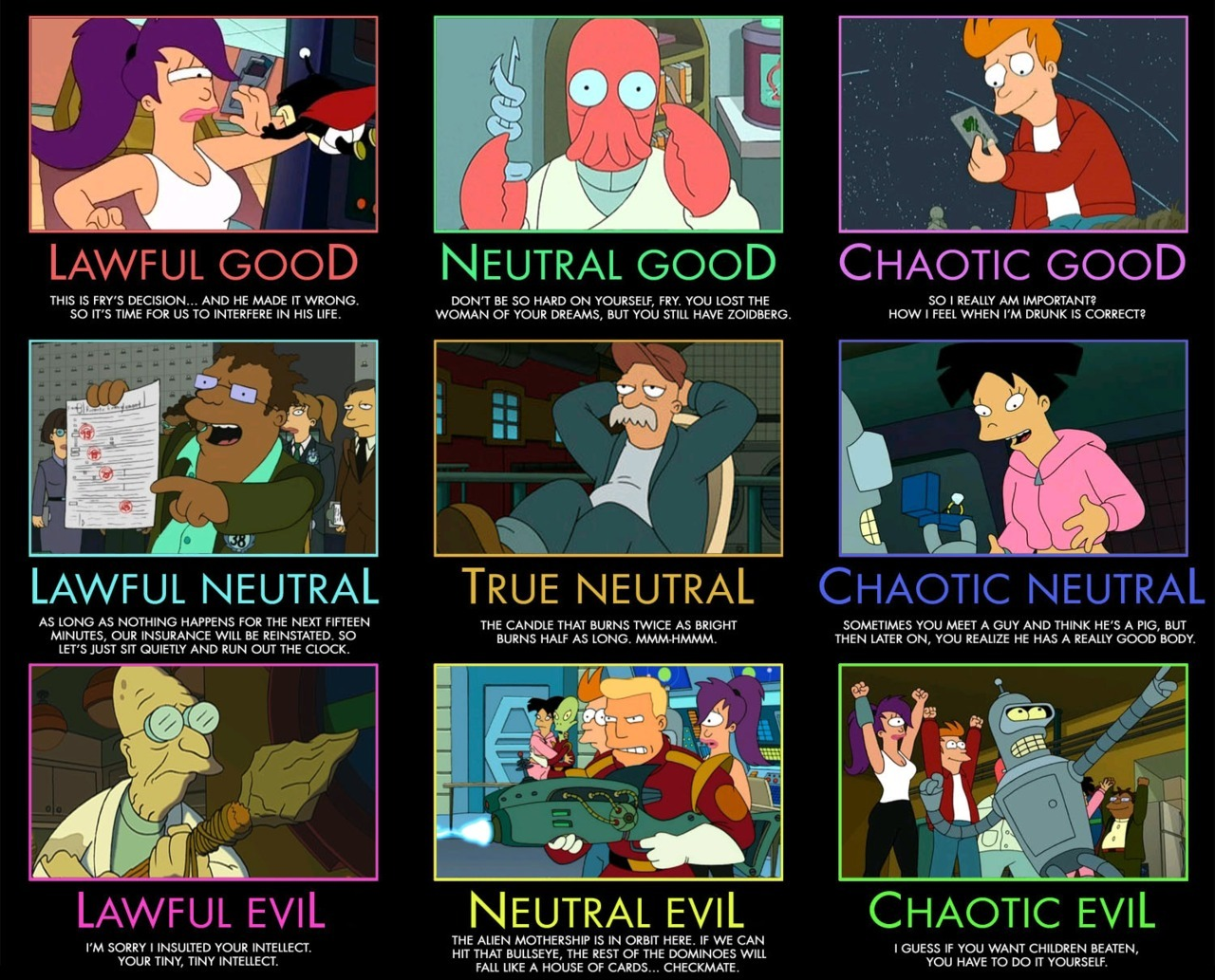 Mightygodking.com » ALIGNMENT CHART! Futurama