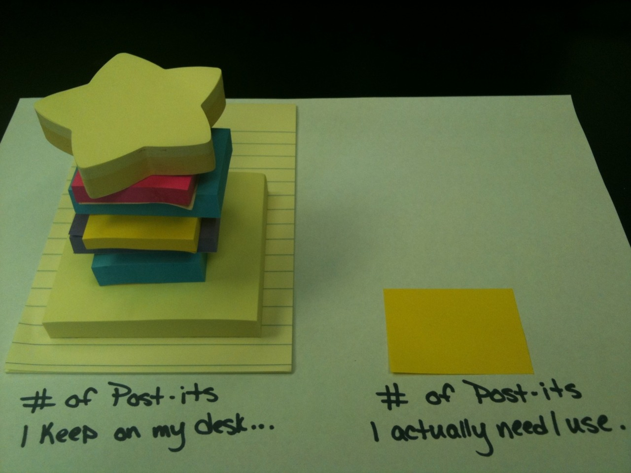 My Post-it addiction. problem. collection. -onlyonemee