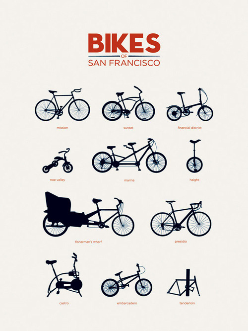 Bikes of San Francisco  via cmybacon.com