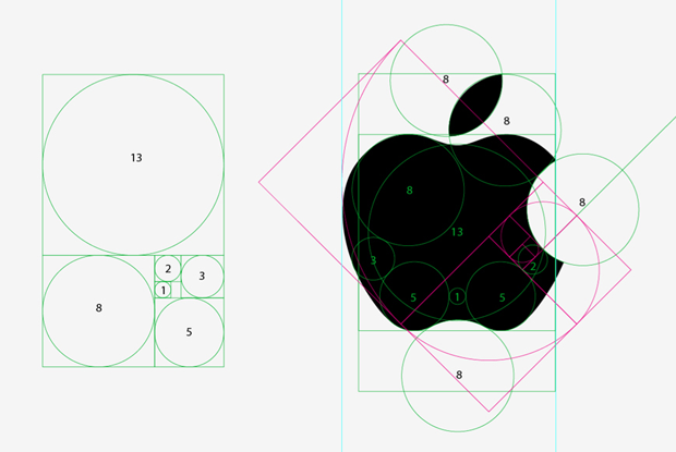 world-shaker:  The Golden Ratio of Apple