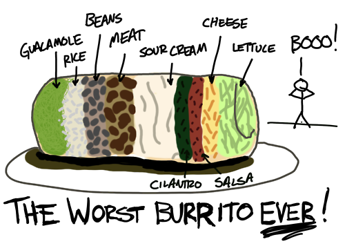 "luckyshirt:  Dear guy who just made my burrito: Have you ever been to earth? On earth, we use the word ""burrito"" to describe a tortilla filled with things you eat. Pretty simple stuff, and I'm surprised you at least got that part right. My burrito was, in fact, filled with food. In this, you and I agree and are friends. But this is also where my lifelong hatred begins for you and anyone else whose brain has been repeatedly scrubbed with the same mixture of bleach and Pop Rocks as yours has. Because that should have killed you, but left you around long enough to do what you did to me today. Let me explain: You're an idiot. Let me further explain: Burritos are eaten from one end to the other. So that means when you assemble a burrito with motherfucking ZONES of ingredients from one end to the other, you create a disgusting experience for the burrito's end user. When you make a burrito, you should put the ingredients in layers lengthwise. That way, every bite has AT LEAST A FUCKING CHANCE of getting at least two types of ingredients, and there is little chance of becoming almost hopelessly trapped in a goddamned cilantro cavern. Have you ever eaten one of the things you make all fucking day? You should try one. They are pretty good WHEN YOU ARE NOT WILLING YOURSELF THROUGH THE FUCKING EMPIRE OF SOUR CREAM TO ONLY TO END UP IN LETTUCE COUNTRY. When you eat a burrito, you don't stand it up and bite down on it lengthwise like a fucking Rancor. Humans cannot usually dislocate their jaws to accommodate such methods. But you must think that's how it's done, since that would be THE ONLY FUCKING WAY to take a bite of your crapstrosity and have it taste like a burrito and not a multi-stage rocket to the planet Fucking Disgustingupiter. And guess what else, player? You can't guess anything, because I'm pretty sure you're just a mop with a hat on it that fell over and spilled some shit into a tortilla, but just in case, here's what: Humans also don't eat burritos like fucking corn on the cob. Like a fucking typewriter from one end to the other a little at a time and then DING next line. But today I wish I had tried that. Because at least THEN I would be able to eat some rice, then beans, then be all like HEY BEANS I'LL BE RIGHT BACK JUST GOING OVER HERE TO THE GUACAMOLE FOR A SECOND. Nope. My experience was more like HEY BEANS IT'S JUST GOING TO BE YOU AND I FOR A MINUTE UNTIL I CAN FUCKING EXCAVATE THE RICE FROM BENEATH YOU BUT BY THEN YOU WILL BE A FADING MEMORY OH HEY I WAS WRONG I'M IN THE FUCKING CHEESEOSPHERE NOW RICE MUST BE NEXT I HOPE IT'S NOT ANOTHER FUCKING SALSA POCKET. And don't even fucking think I'm about to open this shit up and re-engineer this nonsense. I ALREADY PUT A HOLE IN IT WITH MY FUCKING MOUTH. YEAH. THAT'S HOW I DISCOVERED YOU FUCKING SUCK AT LOOKING AT THINGS. I AM NOT GOING TO DO FUCKING TORTILLA ORIGAMI TO GET THIS SHIT BACK TOGETHER. In conclusion: You're the worst thing that has ever happened to the universe, you owe everyone everywhere an apology for this burritobomination, and I hope your babies look like monkeys. UPDATE: To everyone who keeps saying ""WHOEVER WROTE THIS THANK YOU"" You're welcome. And to everyone compelled to say ""FIRST WORLD PROBLEM CALM THE FUCK DOWN ITS A BURRITO BITCH UR A FAG WHY ARE YOU GETTING SO MAD"": That's the joke. -luckyshirt"