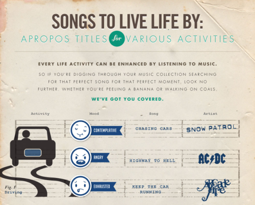 A fun look at how to soundtrack your life. via @columnfive:  SONGS TO LIVE LIFE BY No matter what the task at hand, music is one of life's great enhancements–whether you're entertaining your friends or cleaning the house after all the shenanigans, a good tune can make all the difference. At Sonos, we're huge proponents of playing music out loud in almost any situation, which is why we decided to have a little fun with the idea in the infographic below. Clearly, we we could only cover a handful of possible scenarios in such a small space, which is why we invite you to fill us in on what we missed in the comment section below. What are some of your favorite activities and the songs you play along with them?  (Click on the title above to find out more.) Via  Column Five  for Sonos