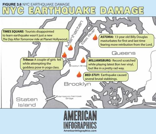 americaninfographics:  Figure 3.6: NYC Earthquake Damage On August 23rd New York City was rocked by a rare earthquake. Here's a brief rundown of the biggest damages attributed to the quake.