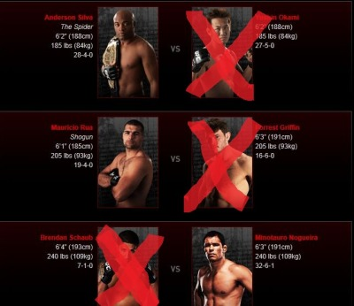My UFC picks for tonight's card; silva via TKO shogun via decision big nog via decision
