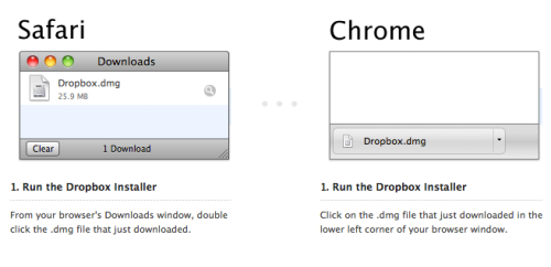 Dropbox - Download instructions adapt to your browser. /via Mikko Leino