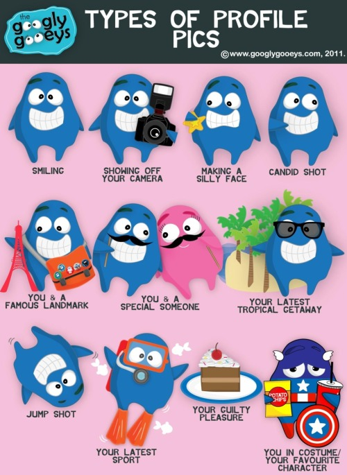 googlygooeys:  Types of Profile Pics Which one's your dp?