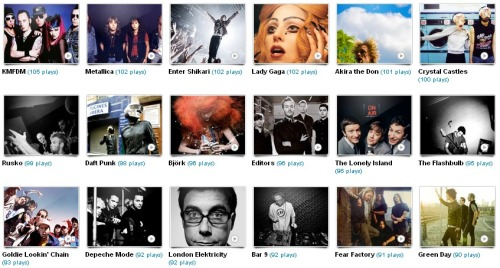 My most listened to artists, as scrobbled by Last.fm 55-72