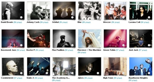 My most listened to artists, as scrobbled by Last.fm 127-144.