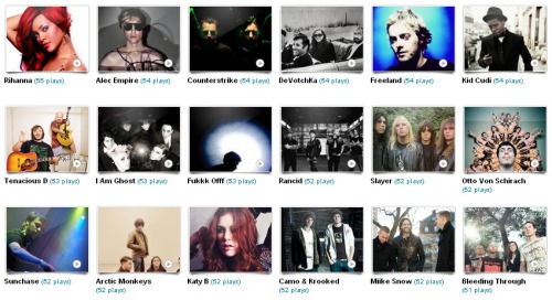 My most listened to artists, as scrobbled by Last.fm 145.-162.