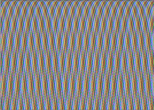 Magic Eye I got alot of good response from the picture I created on Gnuplot I decided to try and make another one. Again this was a simple code produced with C and copied into Gnuplot terminal, it kind of looks like one of those magic eye pictures don't you think? Perhaps if you stare at it long enough it will spell something out to you… If so let me know :)