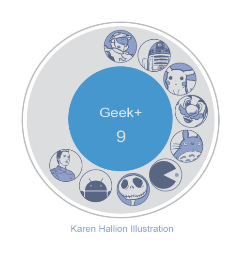 justinrampage:  Who do you have in your Google+ circles? This seems like a nice geeky lineup to me. Vote Karen Hallion's shirt design up at 604Republic to see it print. Geek+ by Karen Hallion (RedBubble) (Facebook) (Twitter) Via: karenhallion