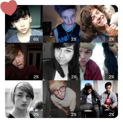 my tumblr crushes♥: cammcamm bluelist stylators undercunt ignoranceisyourrnewbestfriend c0mpulsive j0el stop-being-a-whorecrux-harry rizzlekicksbitches why is cameron always at the top omg im happy with c0mpulsive shes beautiful wah