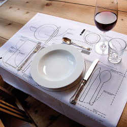 oliphillips:  Cheat Sheet Placemat by llot llov
