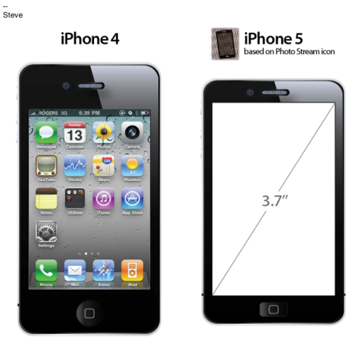 Seems legit? What the iPhone 5 icon looks like extrapolated into full size | 9to5Mac | Apple Intelligence (via danimunoz)