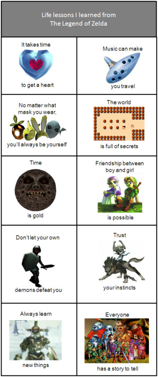 soulstencil:  Life lessons from The Legend of Zelda.