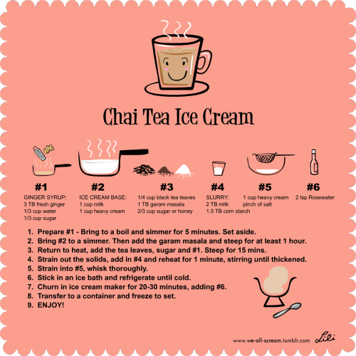 An adaptation of this recipe and one for Chai Tea that was given to me many years ago by a flatmate who was working at a Sydney cafe famous for its Chai Latte. The key ingredients were tea, garam masala, grated fresh ginger and rosewater. I am using English Breakfast Tea leaves and a Garam Masala blend (by Frontier) that consists of cardamom, cinnamon, cloves, cumin, black pepper and coriander. Instead of fresh ginger root, I usually prefer to make and use Ginger Syrup so that the ginger flavor is more pronounced and lasts longer. Has anyone used Ginger Essential Oil? I am keen to try this.