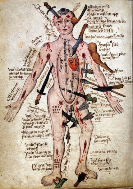 Ouch! This anatomy diagram from the 15th century looks painful! Medical equipment has changed in the centuries since then. Medical equipment and supplies are at QuickMedical.com