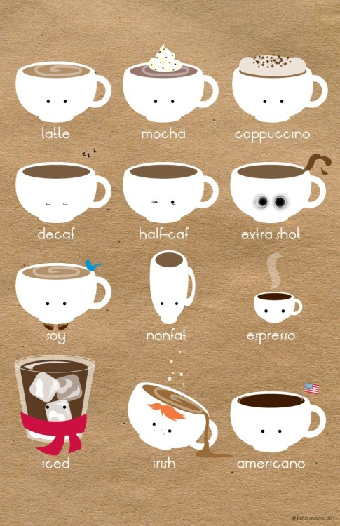danceabletragedy:  Know Your Coffees