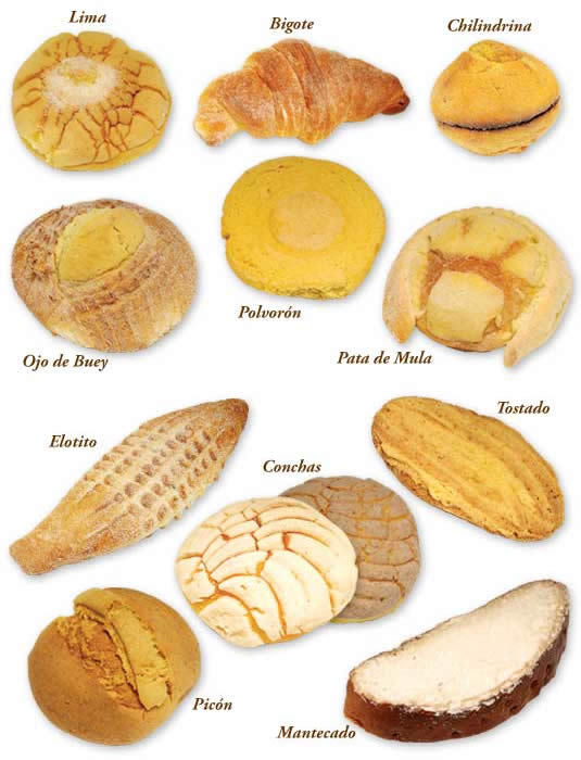 Pan dulce/Mexican sweet bread chart