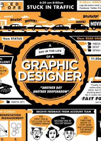 A Day In The Life Of A Graphic Designer by Megan Patrick via blog.howdesign.com