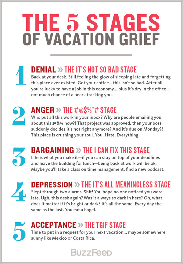 The 5 Stages of Vacation Grief