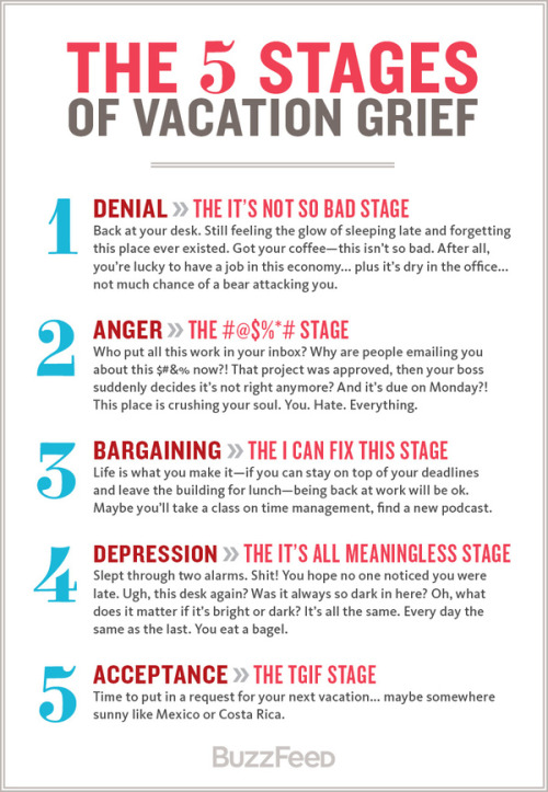 buzzfeed:  Hoping to hit stage five by Mid-October. [The 5 Stages Of Vacation Grief]