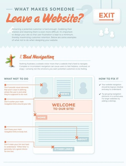 What makes someone leave a website? #infographic #webdesign
