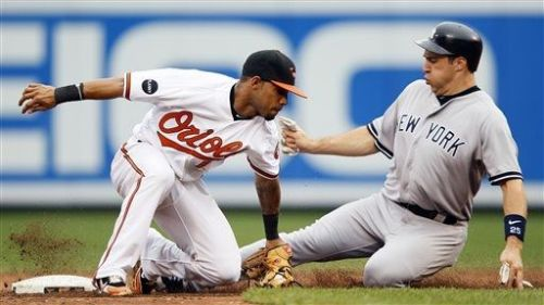 brandongreene:  Mark Teixeira successfully steals second base today against the Orioles.